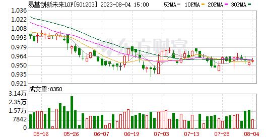 K图 501203_0