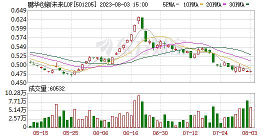 K图 501205_0