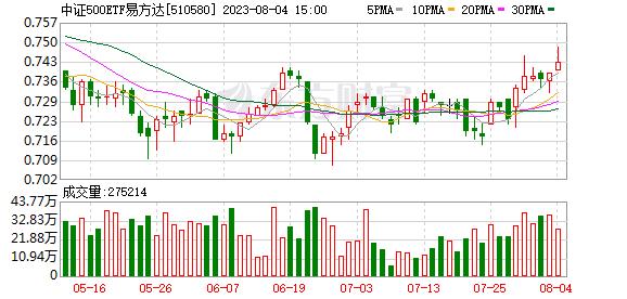 K图 510580_0