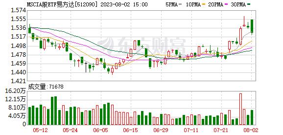K图 512090_0