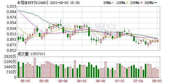 K图 512480_0