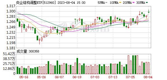 K图 512960_0