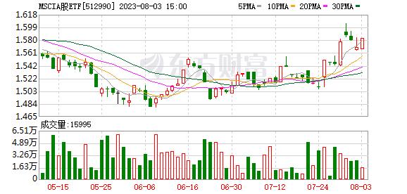K图 512990_0