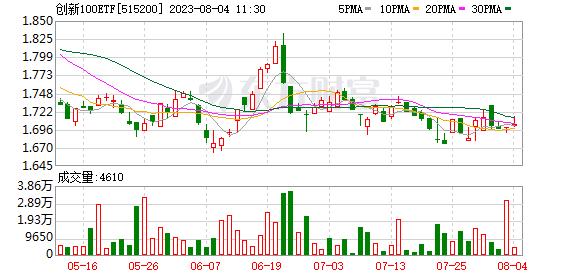 K图 515200_0