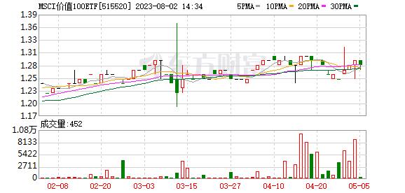 K图 515520_0