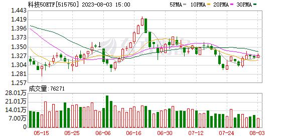 K圖 515750_0