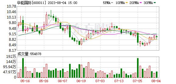 K图 600011_0