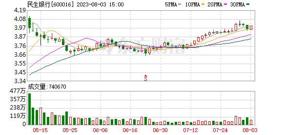 K图 600016_0