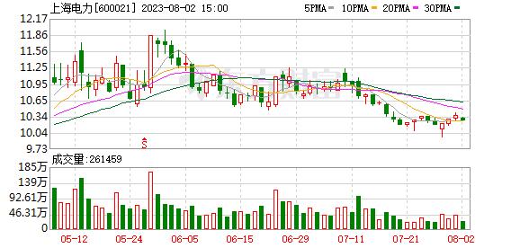 K圖 600021_0