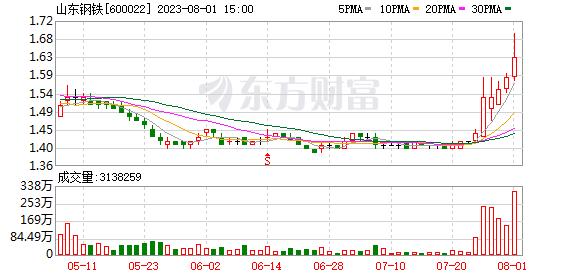 K图 600022_0