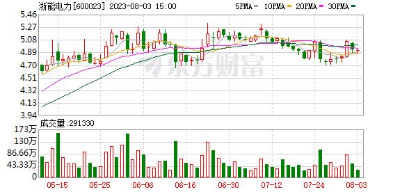 K图 600023_0