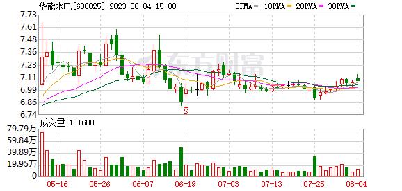 K图 600025_0