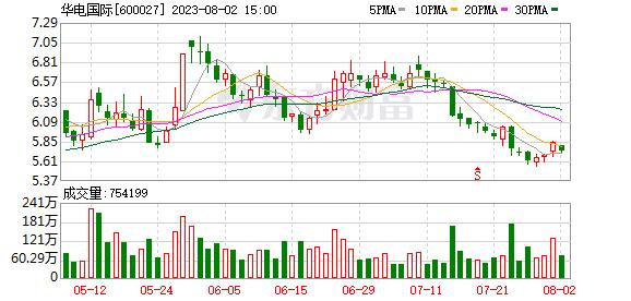 K图 600027_0