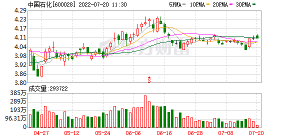 K图 600028_0