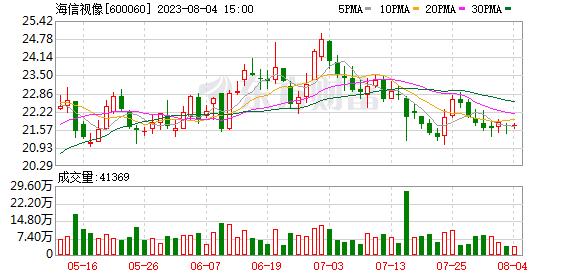 K图 600060_0