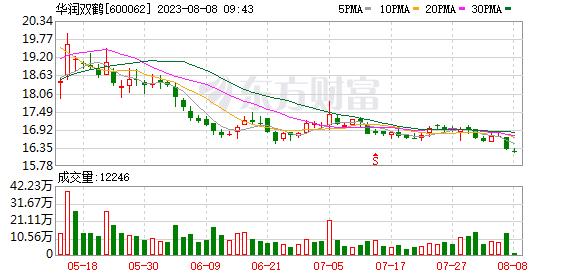 K图 600062_0