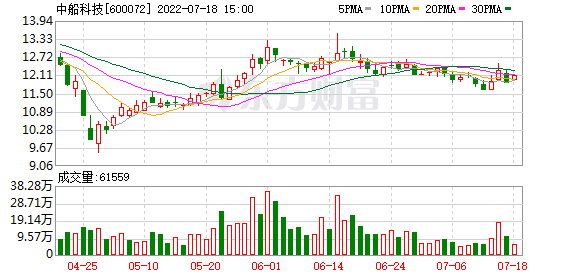 K图 600072_0