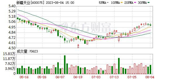 K图 600075_0