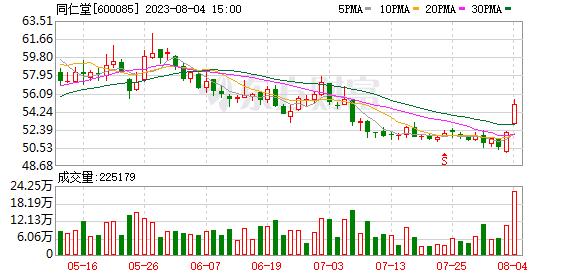 K图 600085_0