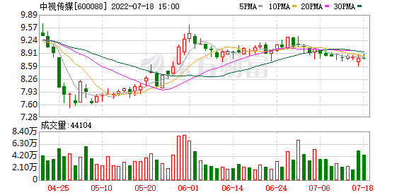 K圖 600088_0