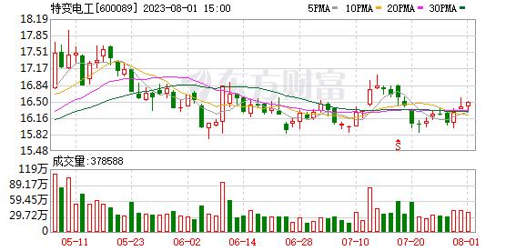 K图 600089_0