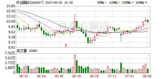 K图 600097_0