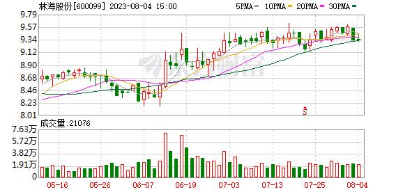 K图 600099_0
