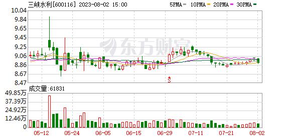K图 600116_0