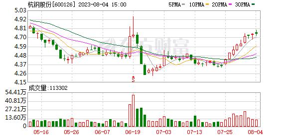 K图 600126_0