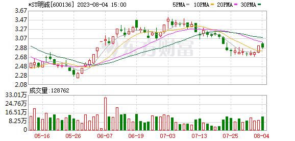 K图 600136_0