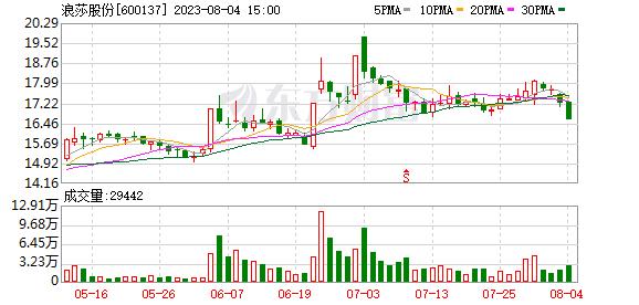K图 600137_0