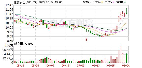 K图 600153_0