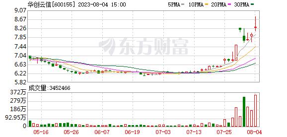 K图 600155_0