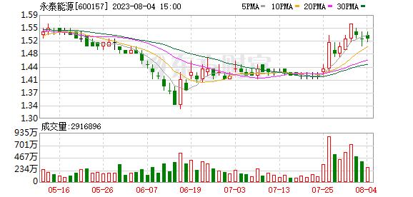 K图 600157_0