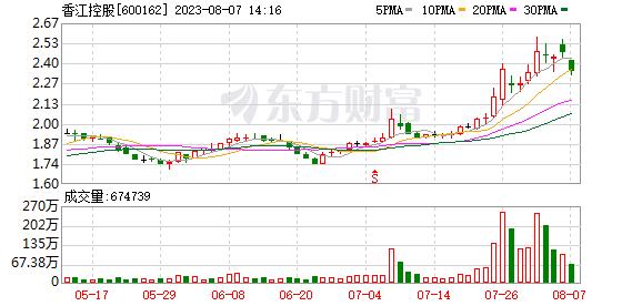 K图 600162_0