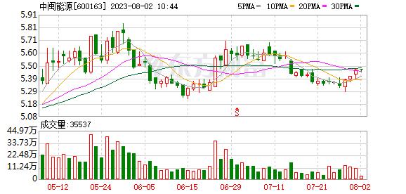 K图 600163_0