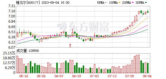 K图 600177_0