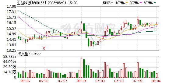 K图 600183_0