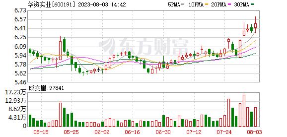 K图 600191_0