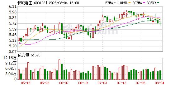K图 600192_0