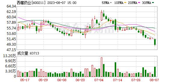 K图 600211_0