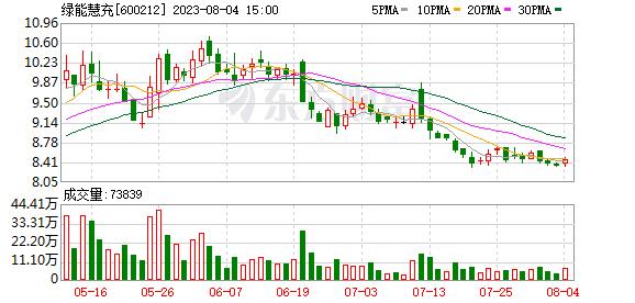 K图 600212_0