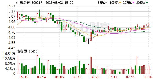 K图 600217_0