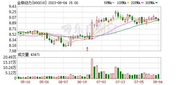 K图 600218_0
