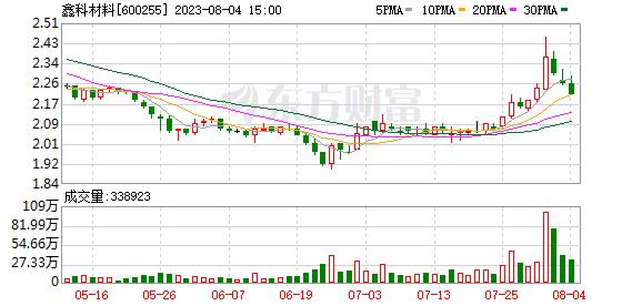 K图 600255_0