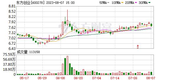 K图 600278_0