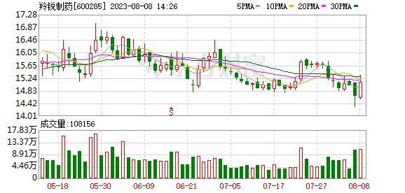 K图 600285_0