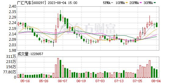 K图 600297_0