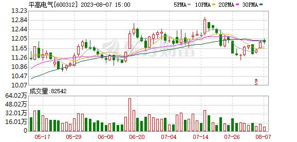 河南平高电气股份有限公司2019年三季度业绩预增公告