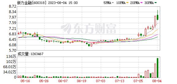 K图 600318_0